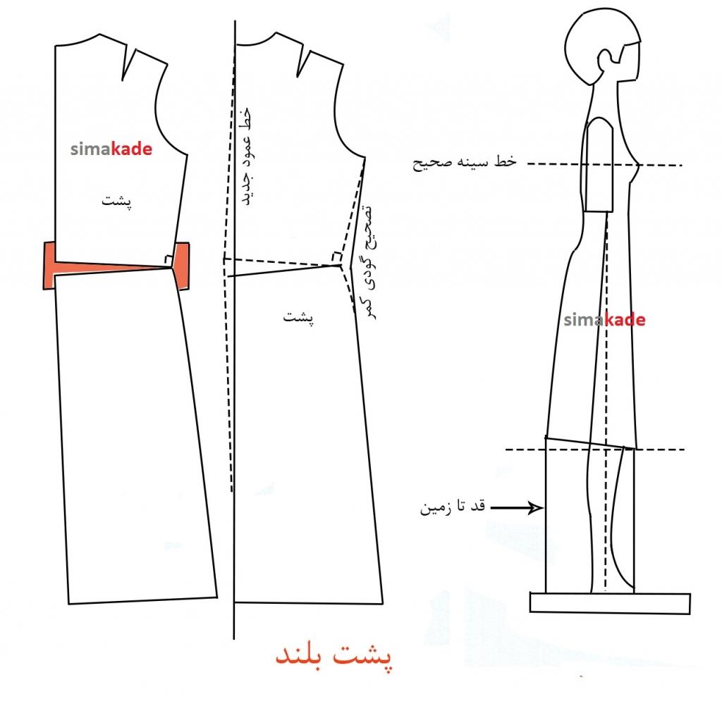 بلند-لباس-یک-تکه