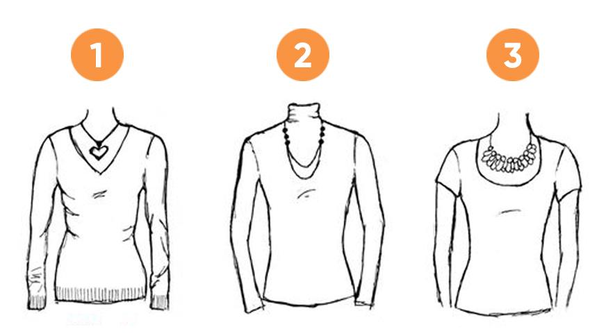 کدام گردنبند برای کدام یقه؟