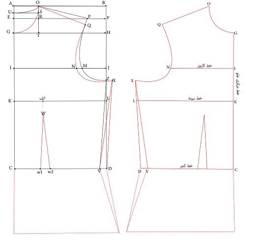 الگوی ساده لباس