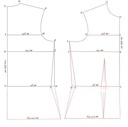 آموزش طراحی الگوی ساده لباس