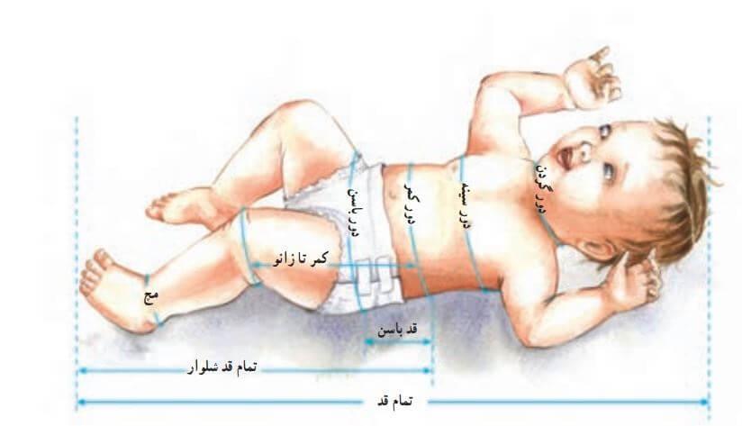 اندازه گیری نوزاد