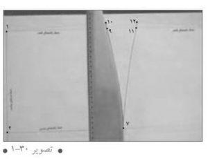 طریق رسم منحنی