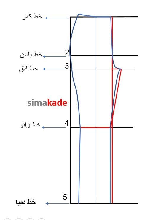 رسم الگوی شلوار